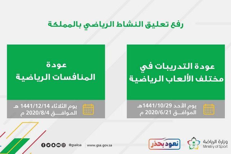 وزارة الرياضة تُقرر رفع تعليق النشاط الرياضي في المملكة اعتباراً من يوم الأحد 29 شوال